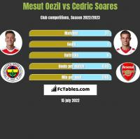 Mesut Oezil vs Cedric Soares h2h player stats