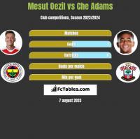 Mesut Oezil vs Che Adams h2h player stats