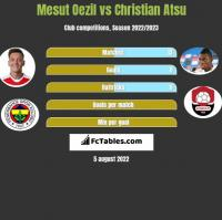 Mesut Oezil vs Christian Atsu h2h player stats