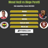 Mesut Oezil vs Diego Perotti h2h player stats