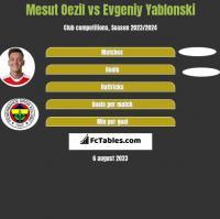 Mesut Oezil vs Evgeniy Yablonski h2h player stats
