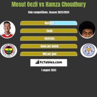 Mesut Oezil vs Hamza Choudhury h2h player stats