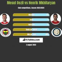 Mesut Oezil vs Henrik Mkhitaryan h2h player stats