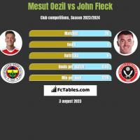 Mesut Oezil vs John Fleck h2h player stats