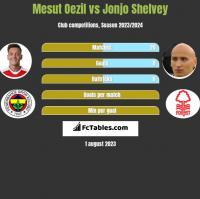 Mesut Oezil vs Jonjo Shelvey h2h player stats