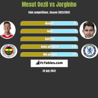 Mesut Oezil vs Jorginho h2h player stats