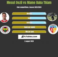 Mesut Oezil vs Mame Baba Thiam h2h player stats