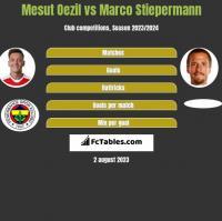Mesut Oezil vs Marco Stiepermann h2h player stats