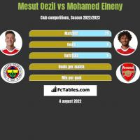 Mesut Oezil vs Mohamed Elneny h2h player stats