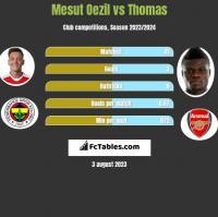 Mesut Oezil vs Thomas h2h player stats