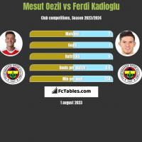 Mesut Oezil vs Ferdi Kadioglu h2h player stats