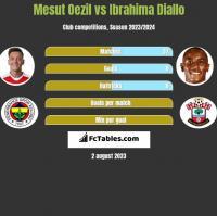 Mesut Oezil vs Ibrahima Diallo h2h player stats