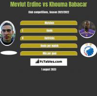 Mevlut Erdinc vs Khouma Babacar h2h player stats