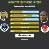 Mexer vs Christophe Herelle h2h player stats