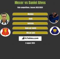 Mexer vs Daniel Alves h2h player stats