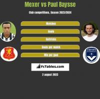 Mexer vs Paul Baysse h2h player stats