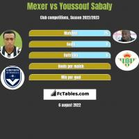 Mexer vs Youssouf Sabaly h2h player stats