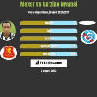 Mexer vs Gerzino Nyamsi h2h player stats