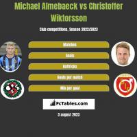 Michael Almebaeck vs Christoffer Wiktorsson h2h player stats