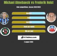 Michael Almebaeck vs Frederik Holst h2h player stats