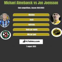 Michael Almebaeck vs Jon Joensson h2h player stats
