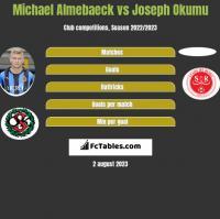 Michael Almebaeck vs Joseph Okumu h2h player stats