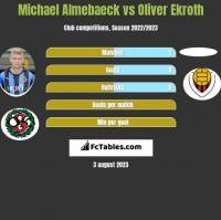 Michael Almebaeck vs Oliver Ekroth h2h player stats