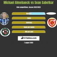 Michael Almebaeck vs Sean Sabetkar h2h player stats
