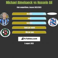 Michael Almebaeck vs Hussein Ali h2h player stats