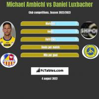 Michael Ambichl vs Daniel Luxbacher h2h player stats