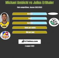 Michael Ambichl vs Julius Ertlhaler h2h player stats
