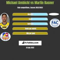 Michael Ambichl vs Martin Rasner h2h player stats