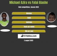 Michael Azira vs Fatai Alashe h2h player stats