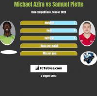 Michael Azira vs Samuel Piette h2h player stats
