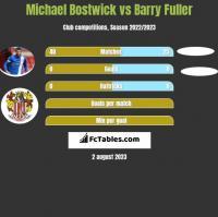 Michael Bostwick vs Barry Fuller h2h player stats