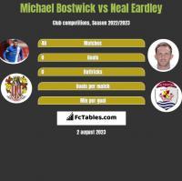 Michael Bostwick vs Neal Eardley h2h player stats