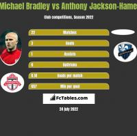 Michael Bradley vs Anthony Jackson-Hamel h2h player stats