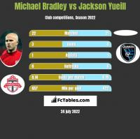 Michael Bradley vs Jackson Yueill h2h player stats
