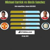 Michael Carrick vs Alexis Sanchez h2h player stats