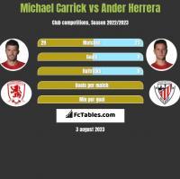 Michael Carrick vs Ander Herrera h2h player stats
