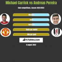 Michael Carrick vs Andreas Pereira h2h player stats