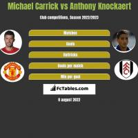 Michael Carrick vs Anthony Knockaert h2h player stats