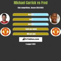 Michael Carrick vs Fred h2h player stats