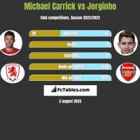 Michael Carrick vs Jorginho h2h player stats