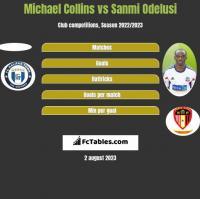 Michael Collins vs Sanmi Odelusi h2h player stats