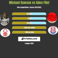 Michael Dawson vs Aden Flint h2h player stats