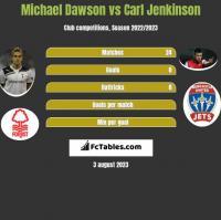 Michael Dawson vs Carl Jenkinson h2h player stats