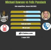 Michael Dawson vs Felix Passlack h2h player stats