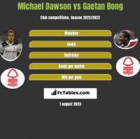 Michael Dawson vs Gaetan Bong h2h player stats