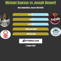 Michael Dawson vs Joseph Bennett h2h player stats